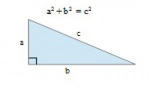 Theorem of Pythagoras Blog, Edit 2