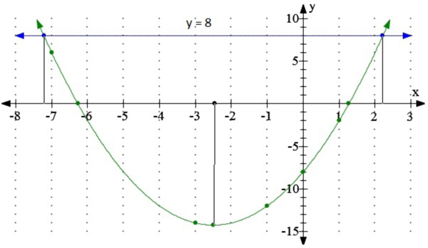 Mathblog14,Edit1