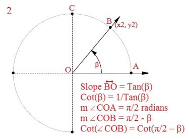 parabola2_diagram2