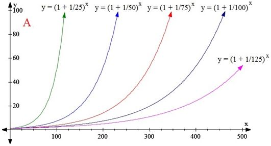 compound_interest_fig1