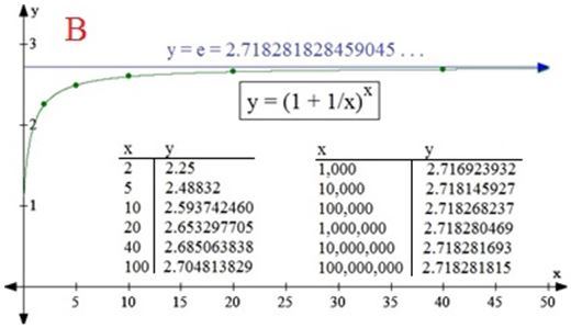 compound_interest_fig2