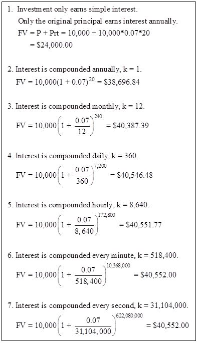 compound_interest_txtbx1a