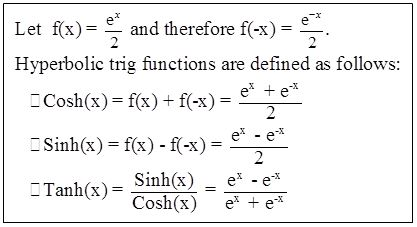 Hyperbolic Functions Cosh(x), Sinh(x) and Tanh(x) | Math Teacher's ...