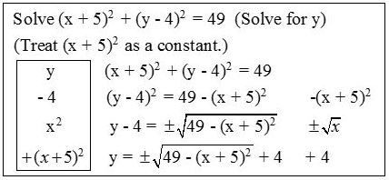 equationsolvetxtbx5