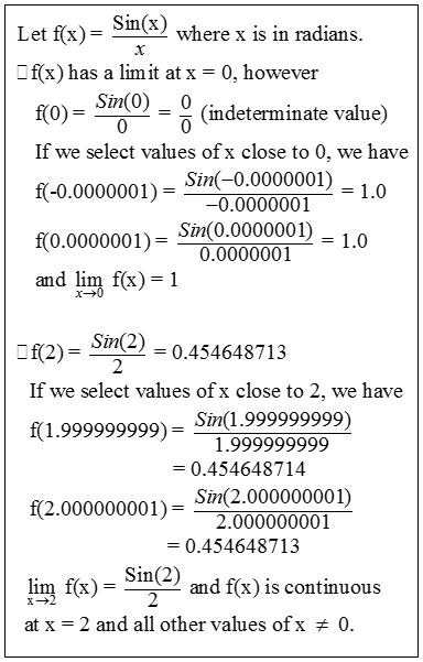 how to find the limiting value of a function