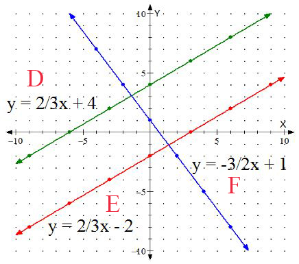bernoulli 39 s equation graph. i will close this post by mentioning that readers can download blank x-y coordinate axes graphs in either lattice point or grid line format clicking the bernoulli 39 s equation graph