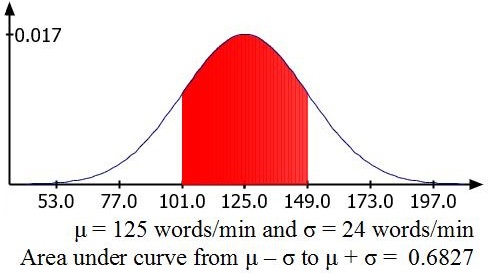 reading_curve1