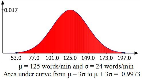 reading_curve3a